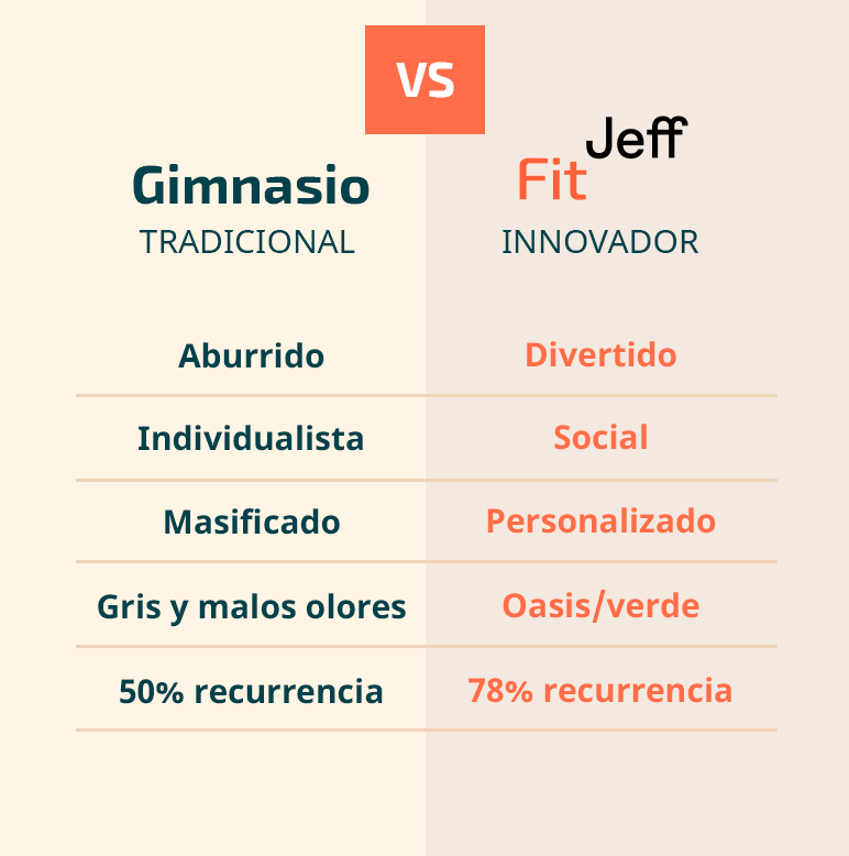 fitjeff-gym-mobile